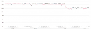 DriveCapacityGraph